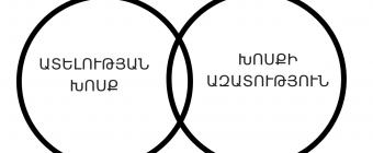 «ԽՈՍՔԻ ԱԶԱՏՈՒԹՅԱՆ» ՇԱՀԱՐԿՄԱՆ ՄԱՆԻՊՈՒԼՅԱՑԻԱՆ